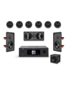 Mid Level Cinema Speaker & T778 AVR Package