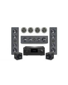 Hi End Cinema Speaker & T758V3i AVR Package