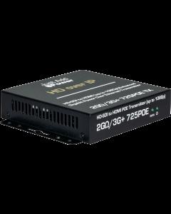 Just Add Power - 2GΩ/3G+ SDI Transmitter